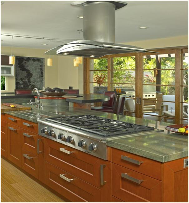 Commercial Kitchen Appliances ~ Benefits of choosing green commercial kitchen appliances